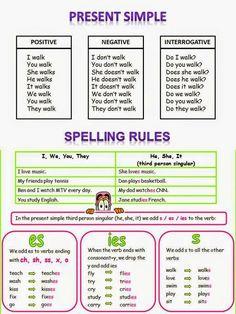 Present simple grammar English Grammar For Kids, English Grammar Rules, Teaching English Grammar, English Grammar Worksheets, English Verbs, English Language Learning, Learn English Words, English Writing, English Lessons