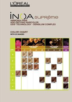 L'Oréal Professionnel iNOA Supreme with ODS2 Color Chart.