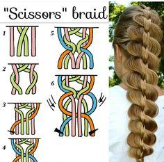 Scissors braid