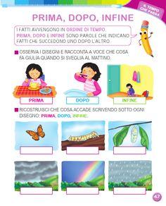 Italian Language, Grade 1, Montessori, Study, School, Learning Italian, Kids, Studio, Studying