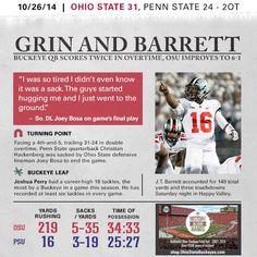Ohio State at Penn State - October 2014 Ohio State University, Ohio State Buckeyes, Football Newspaper, Game 7, Hug Me, Just Go, Indiana, Baseball Cards, Football Season