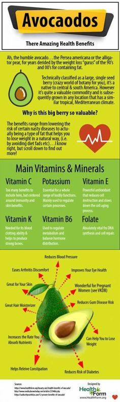 13 Amazing Beauty and Health Benefits of Avocado via @healthform