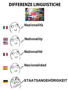 Differenze Linguistiche - Nationality