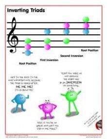 This site is a GOLDMINE for free music & piano teaching resources - theory, scales, warmups, staff paper, rhythm activities, flash cards... amazing.