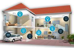 La empresa RISCO Group experta en sistemas de seguridad ha lanzado Smart Home, una solución que garantiza la máxima seguridad en nuestro hogar.