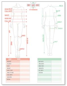 Free Printable Body Measurement Guide | www.isntthatsew.org