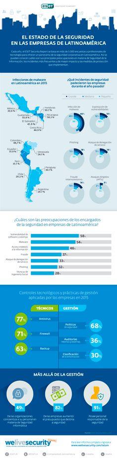 Lanza el ESET Security Report 2016, informe que analiza el estado de la seguridad informática en Latinoamérica y presenta los resultados de encuestas realizadas a más de 3000 profesionales de distintas organizaciones