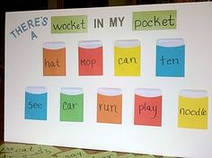 #Seuss #wocket in my Pocket. Cute idea for working on rhyming words or word families...would be a fun center for read across america week.