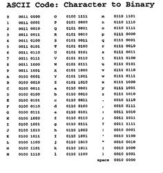 Binary code, there's no spacing in the letters though