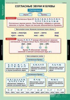 Обучение грамоте 2 класс (16 таблиц, 68х98см)