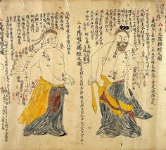 18th century Chinese medical illustration showing acupuncture points in some of the 14 bodily tracts on the body