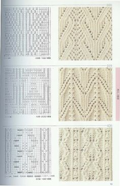 This pattern is a play with interesting lace stitch, when odd number of stitches is knitted together and the same amount of stitches is raised from them. Description from pinterest.com. I searched for this on bing.com/images
