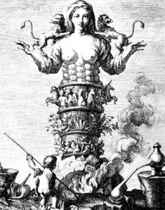 Hierne, Actorum Chymicorum 1712, the Mother Furnace