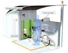 Sistema de estacionamento subterrâneo para bicicletas