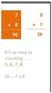Teaching Tips and Tricks | www.multiplication.com