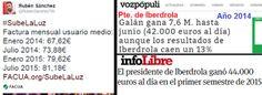 electricas en España
