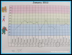 Make Math Meaningful in Kindergarten: Weather Graphing
