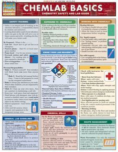 Chem Lab Basics Guide. This 4-page study guide contains basic chemistry analysis and concepts designed specifically to aid science students. Browse and download thousands of educational eBooks, worksheets, teacher presentations, practice tests and more at http://www.Examville.com #studyguide #testprep #downloads #ebooks #free #education #classrooms #lessonplans #teaching #homeschool #school #college #teachers #examville #chemistry #lab