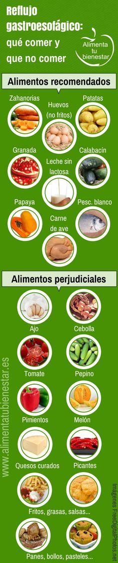 Recomendaciones para apagar la acidez de estómago: http://www.yobalexblog.com/blog/2013/11/%C2%BFcomo-apagar-el-ardor-de-estomago/