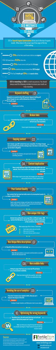 The 5 Golden Rules of SEO in 2016 [Infographic] | Social Media Today