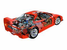 Ferrari F40 designed by Pininfarina - Illustration unattributed