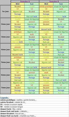 ALIMENTATION EQUILIBREE (recettes)