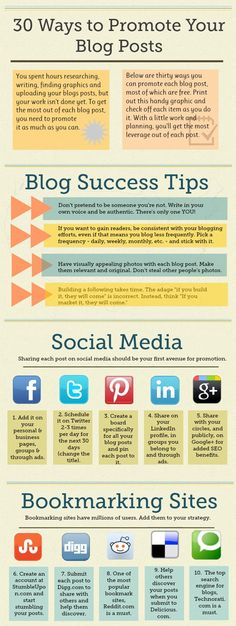 Infographic - 30 Ways to Promote Your Blog Posts - via Webaholic and edudemic