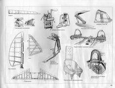 I-16 Airplane Sketch, Air Force Aircraft, Russian Air Force, Sukhoi, Aircraft Photos, Rc Model, Line Drawing, Scale Models, Drawings