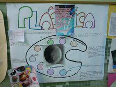 Rosa Aguado @Rousa_Aguado El resultado del trabajo con la paleta de IIMM en 1º ESO: Círculo. @maristasvigo #compostelaenruta #vigoenruta