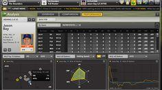Fantasy Baseball data dashboard by Bloomberg