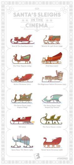 *Reindeer not included. Chris Hebert shows off the cinematic looks of Santa's sleigh in this new infographic.