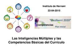 Inteligencias múltiples y Competencias básicas