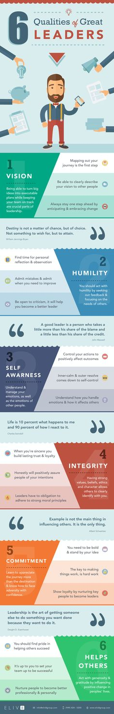 """What are the most important leadership characteristics?"" ""Which leadership qualities & traits should I be focusing on?"" ""How can I become a better leader?"" This infographic highlights the 6 most important qualities of great leaders. Qualities Of A Leader, Leadership Qualities, Leadership Development, Leadership Quotes, Professional Development, Personal Development, Coaching Quotes, Leadership Coaching, Business Tips"