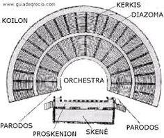 Teatro griego-4
