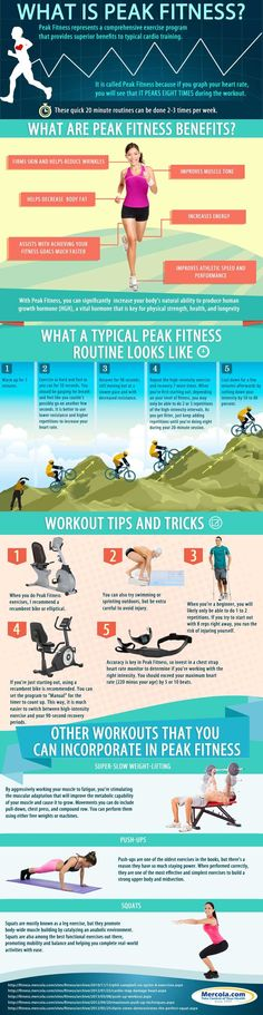 In as little as 20 minutes, get all the benefits that hours-long cardio can bring – and more! Check out this #infographic on the Peak Fitness exercise program to learn how. http://www.mercola.com/infographics/what-is-peak-fitness.htm #FITNESSPROGRAMS