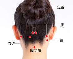 首のズレが関節痛の原因に!足首痛・腰痛・股関節痛を解消する「後頭部もみ」のやり方 - 特選街web Body And Soul, Body Care, Bobby Pins, Health Fitness, Hair Accessories, Exercise, Beauty, Acupuncture, Ejercicio