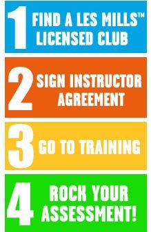 Les Mills Instructor Training