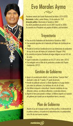 Evo Morales, el presidente indígena reelecto con más del 60% #Bolivia @noticias24
