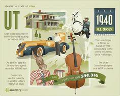#Utah #1940 #1940 Census