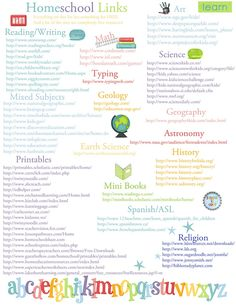 Woodlands Cottage: Home School--websites for each subject