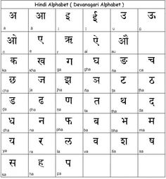 Devanagari the indian alphabet linguistics pinterest language learn hindi alphabet is also known as the devanagari alphabet and contains 10 vowels 2 symbols and 36 consonants ccuart Choice Image