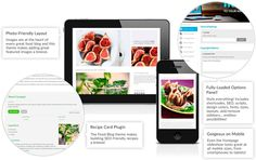 Food Blog Theme Features