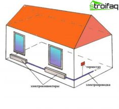 Elektromos fűtés családi ház Home, Fire Places, Water, Ad Home, Homes, Haus, Houses