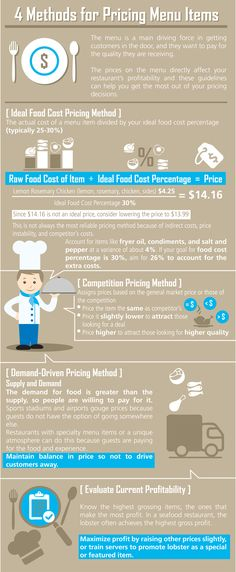 4 Methods for Pricing Menu Items The menu is a main driving force in getting customers in the door, and they want to pay for the quality they are receiving. The prices on the menu directly affect your restaurant's profitability and these guidelines can Restaurant Business Plan, Restaurant Trends, Restaurant Jobs, Starting A Restaurant, Restaurant Consulting, Opening A Restaurant, Restaurant Menu Design, Restaurant Marketing, Pizza Restaurant