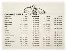 Cooking Guide Apron cooking times.