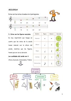Music Class, Music Education, Music For Kids, Music Therapy, Art Music, Mathematics, Musicals, Singing, Daddy