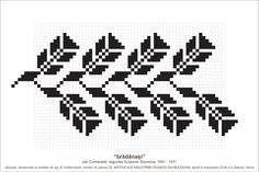 Cross Stitch Embroidery, Cross Stitch Patterns, Hama Beads, Beading Patterns, Pixel Art, Tapestry, Blog, Moldova, Bulgaria