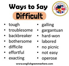 Other Ways To Say in English, Phrases Examples - English Grammar Here<br> Essay Writing Skills, English Writing Skills, Book Writing Tips, Writing Words, English Lessons, English Vocabulary Words, English Phrases, Learn English Words, English Grammar