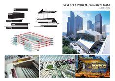 Case Study: Seattle Public Library by OMA Seattle Central Library, Reading Room, Case Study, Public, Construction, Studio, Arquitetura, Building, Studios