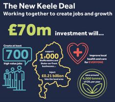 New Keele Deal - Keele University Stoke On Trent, Investing, University, Science, Park, News, Business, Parks, Store